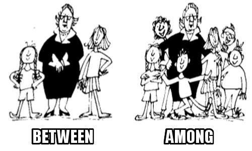 [Between và among]                          Phân biệt cách dùng 'between' và 'among'                                             1738