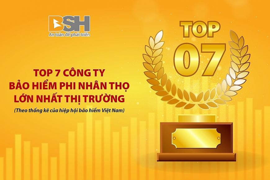 BSH giữ vị trí TOP 7 doanh nghiệp có quy mô doanh thu phí bảo hiểm gốc lớn nhất thị trường